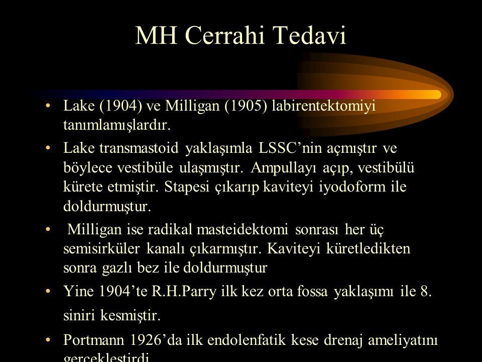 MH Cerrahi Tedavi Lake (1904) ve Milligan (1905) labirentektomiyi tanımlamışlardır. Lake transmastoid yaklaşımla LSSC'nin açmıştır ve böylece vestibül