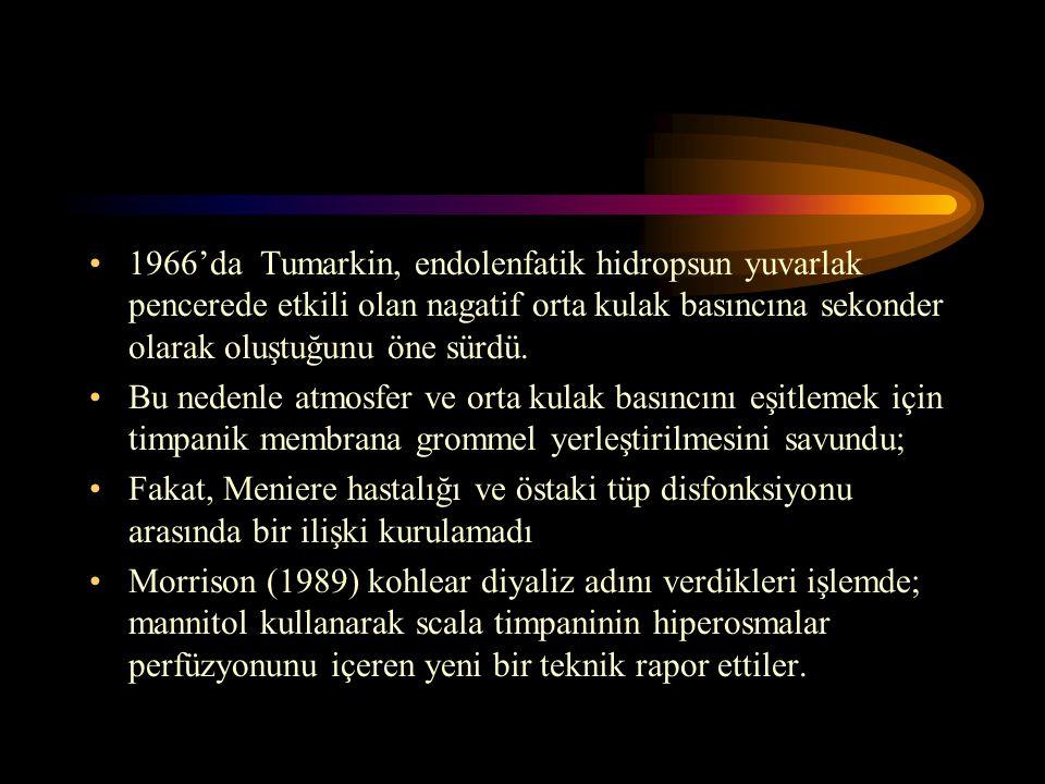 1966'da Tumarkin, endolenfatik hidropsun yuvarlak pencerede etkili olan nagatif orta kulak basıncına sekonder olarak oluştuğunu öne sürdü.