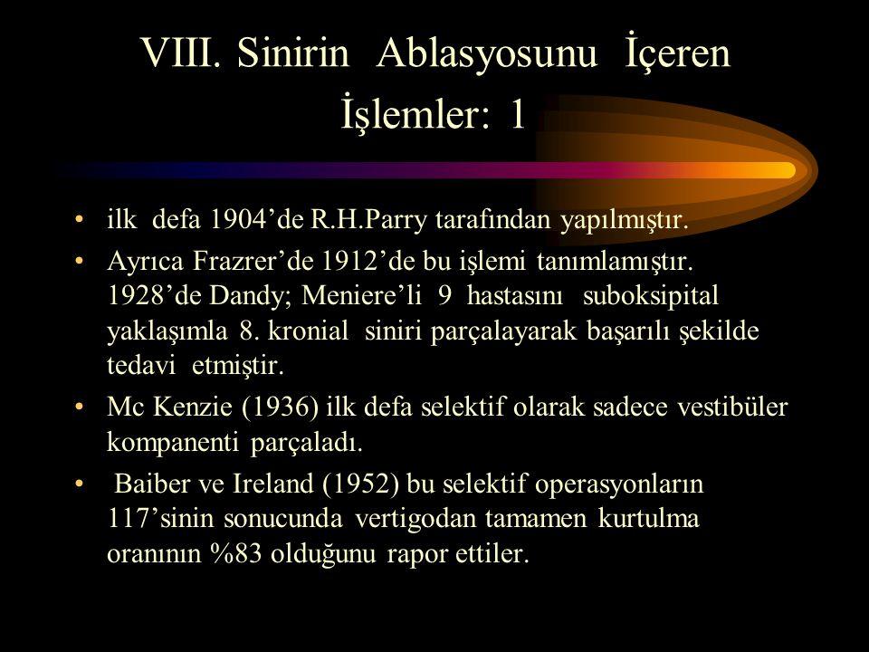 VIII. Sinirin Ablasyosunu İçeren İşlemler: 1 ilk defa 1904'de R.H.Parry tarafından yapılmıştır. Ayrıca Frazrer'de 1912'de bu işlemi tanımlamıştır. 192