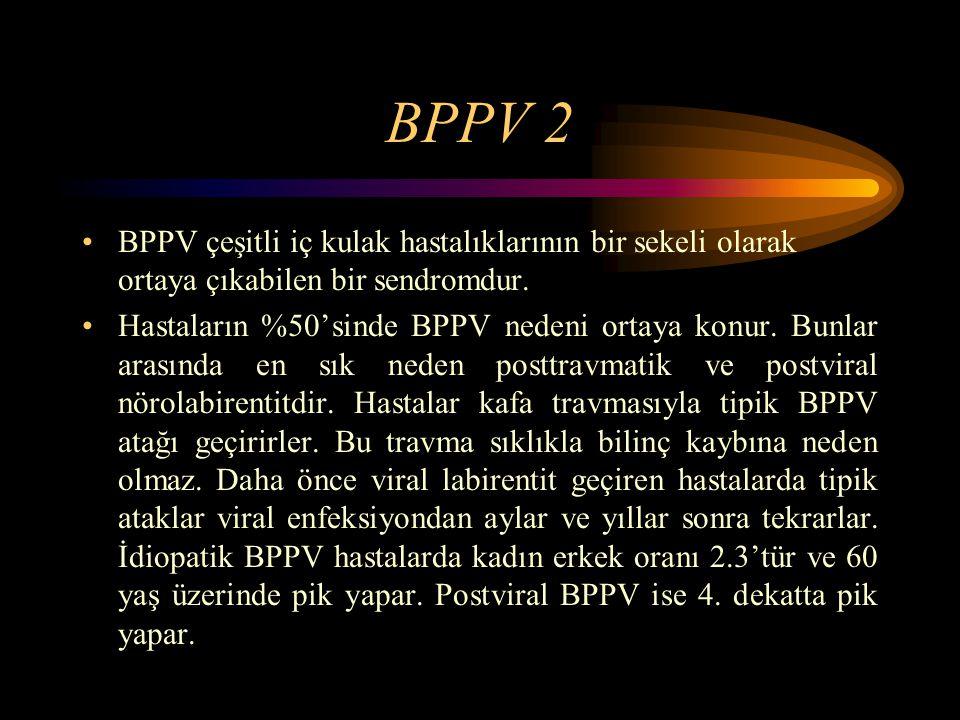 BPPV 2 BPPV çeşitli iç kulak hastalıklarının bir sekeli olarak ortaya çıkabilen bir sendromdur. Hastaların %50'sinde BPPV nedeni ortaya konur. Bunlar