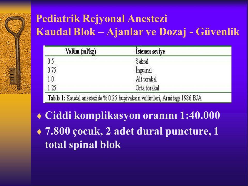 Pediatrik Rejyonal Anestezi Kaudal Blok – Ajanlar ve Dozaj - Güvenlik  Ciddi komplikasyon oranını 1:40.000  7.800 çocuk, 2 adet dural puncture, 1 total spinal blok