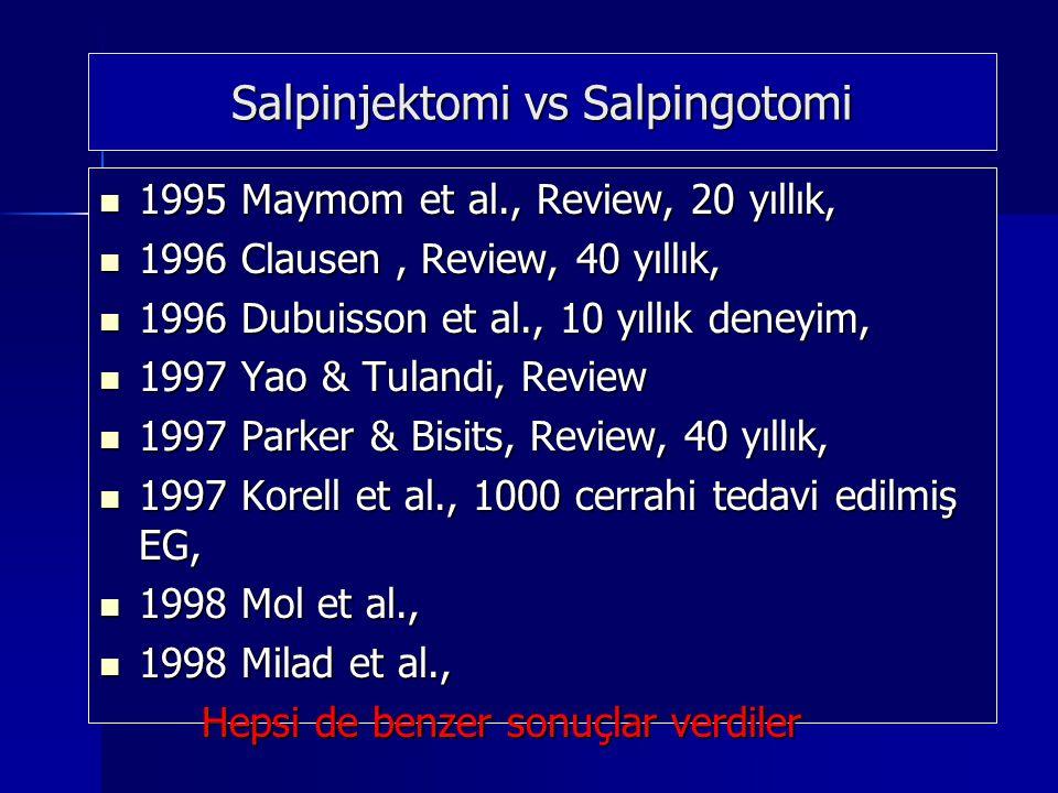 Salpinjektomi vs Salpingotomi 1995 Maymom et al., Review, 20 yıllık, 1995 Maymom et al., Review, 20 yıllık, 1996 Clausen, Review, 40 yıllık, 1996 Clau