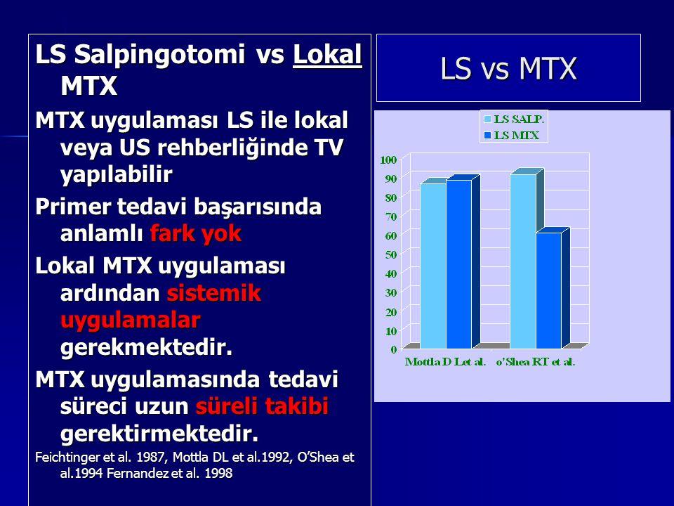 LS vs MTX LS Salpingotomi vs Lokal MTX MTX uygulaması LS ile lokal veya US rehberliğinde TV yapılabilir Primer tedavi başarısında anlamlı fark yok Lokal MTX uygulaması ardından sistemik uygulamalar gerekmektedir.