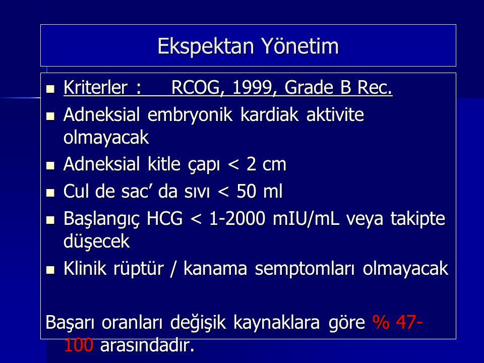 Ekspektan Yönetim Kriterler : RCOG, 1999, Grade B Rec. Kriterler : RCOG, 1999, Grade B Rec. Adneksial embryonik kardiak aktivite olmayacak Adneksial e