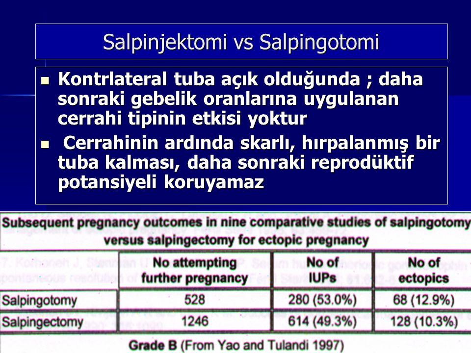 Salpinjektomi vs Salpingotomi Kontrlateral tuba açık olduğunda ; daha sonraki gebelik oranlarına uygulanan cerrahi tipinin etkisi yoktur Kontrlateral tuba açık olduğunda ; daha sonraki gebelik oranlarına uygulanan cerrahi tipinin etkisi yoktur Cerrahinin ardında skarlı, hırpalanmış bir tuba kalması, daha sonraki reprodüktif potansiyeli koruyamaz Cerrahinin ardında skarlı, hırpalanmış bir tuba kalması, daha sonraki reprodüktif potansiyeli koruyamaz