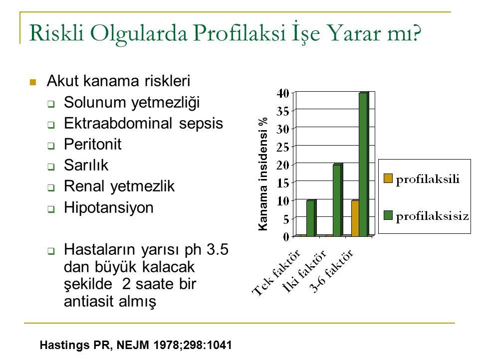 Riskli Olgularda Profilaksi İşe Yarar mı? Akut kanama riskleri  Solunum yetmezliği  Ektraabdominal sepsis  Peritonit  Sarılık  Renal yetmezlik 