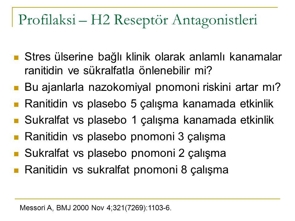 Profilaksi – H2 Reseptör Antagonistleri Stres ülserine bağlı klinik olarak anlamlı kanamalar ranitidin ve sükralfatla önlenebilir mi? Bu ajanlarla naz