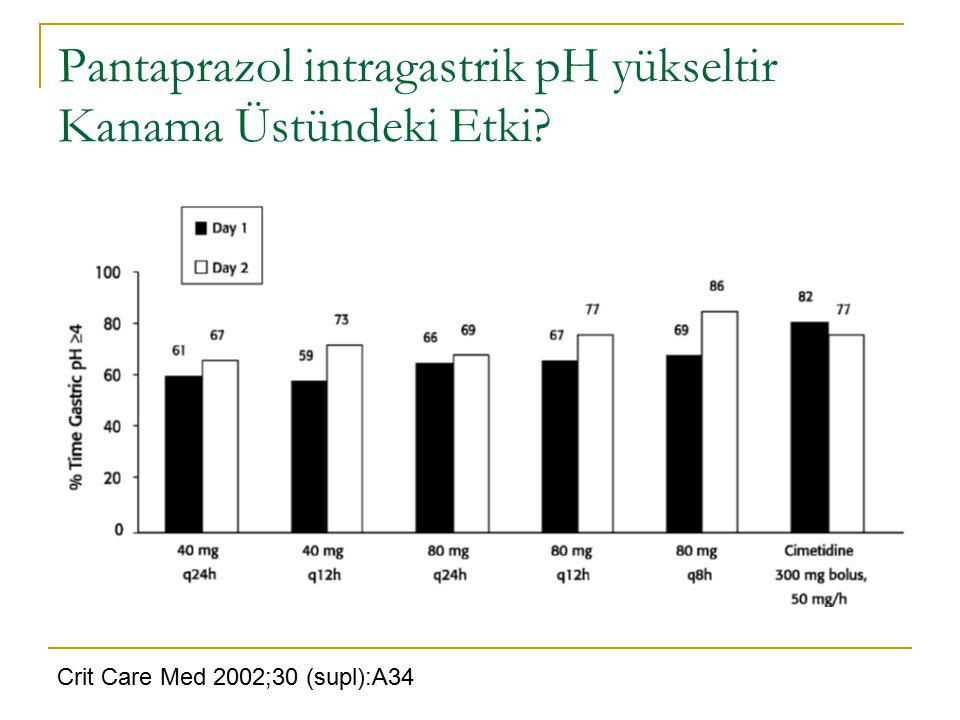 Pantaprazol intragastrik pH yükseltir Kanama Üstündeki Etki? Crit Care Med 2002;30 (supl):A34