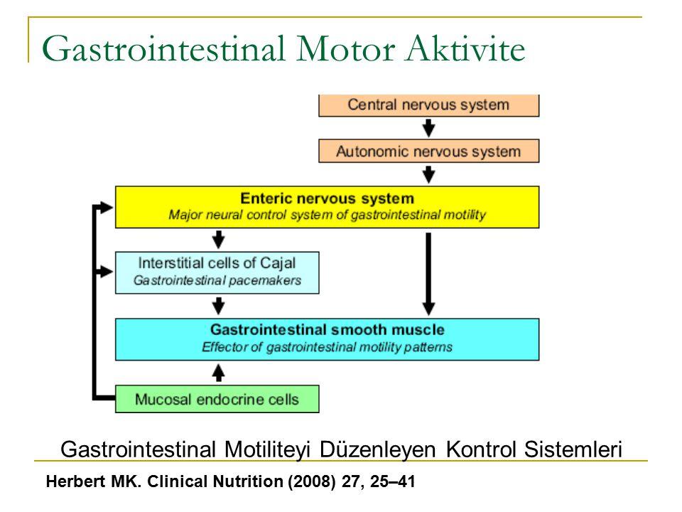 Gastrointestinal Motor Aktivite Gastrointestinal Motiliteyi Düzenleyen Kontrol Sistemleri Herbert MK. Clinical Nutrition (2008) 27, 25–41