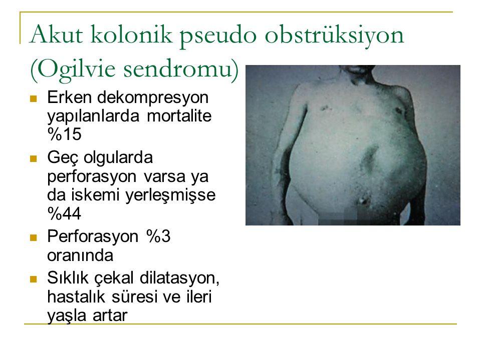 Akut kolonik pseudo obstrüksiyon (Ogilvie sendromu) Erken dekompresyon yapılanlarda mortalite %15 Geç olgularda perforasyon varsa ya da iskemi yerleşmişse %44 Perforasyon %3 oranında Sıklık çekal dilatasyon, hastalık süresi ve ileri yaşla artar