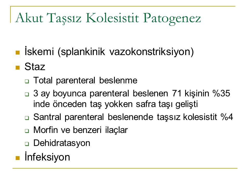 Akut Taşsız Kolesistit Patogenez İskemi (splankinik vazokonstriksiyon) Staz  Total parenteral beslenme  3 ay boyunca parenteral beslenen 71 kişinin