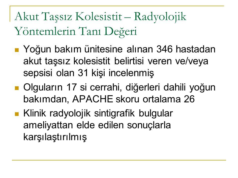 Akut Taşsız Kolesistit – Radyolojik Yöntemlerin Tanı Değeri Yoğun bakım ünitesine alınan 346 hastadan akut taşsız kolesistit belirtisi veren ve/veya s