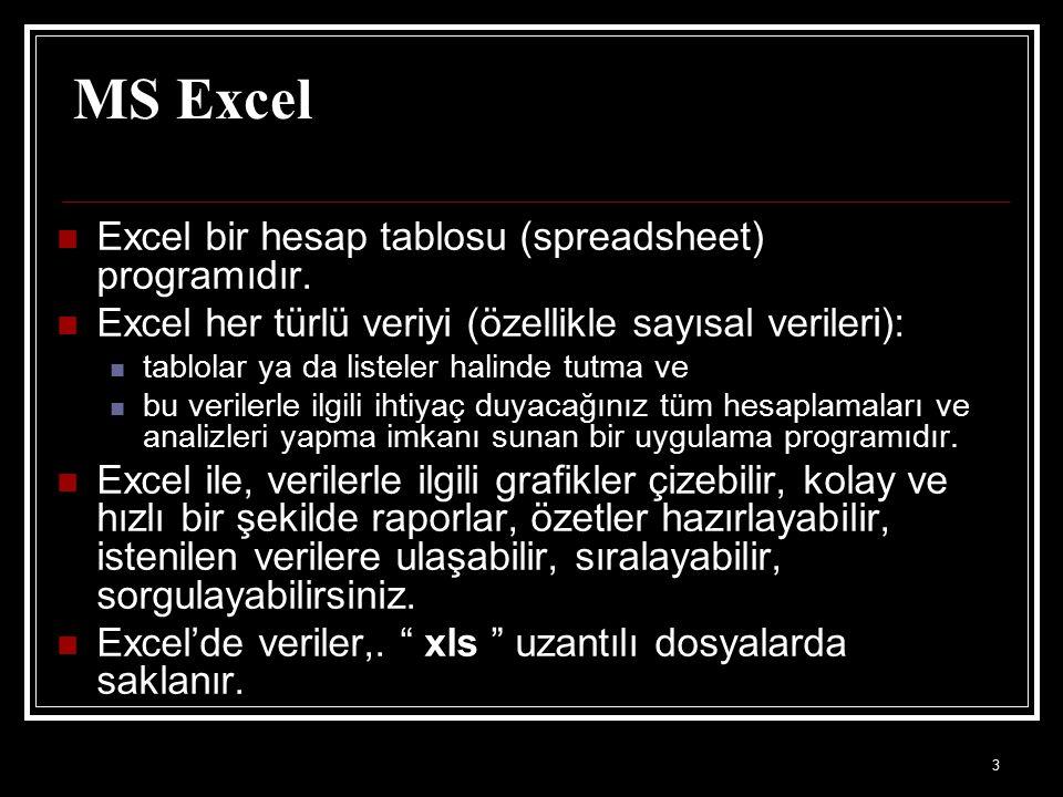 3 MS Excel Excel bir hesap tablosu (spreadsheet) programıdır. Excel her türlü veriyi (özellikle sayısal verileri): tablolar ya da listeler halinde tut