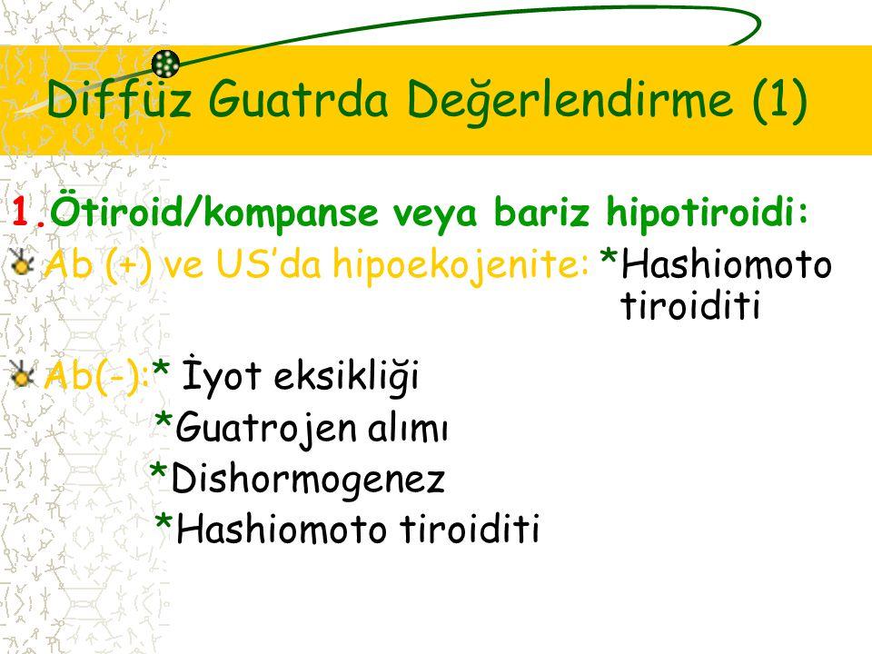 Diffüz Guatrda Değerlendirme (1) 1.Ötiroid/kompanse veya bariz hipotiroidi: Ab (+) ve US'da hipoekojenite: *Hashiomoto tiroiditi Ab(-):* İyot eksikliği *Guatrojen alımı *Dishormogenez *Hashiomoto tiroiditi