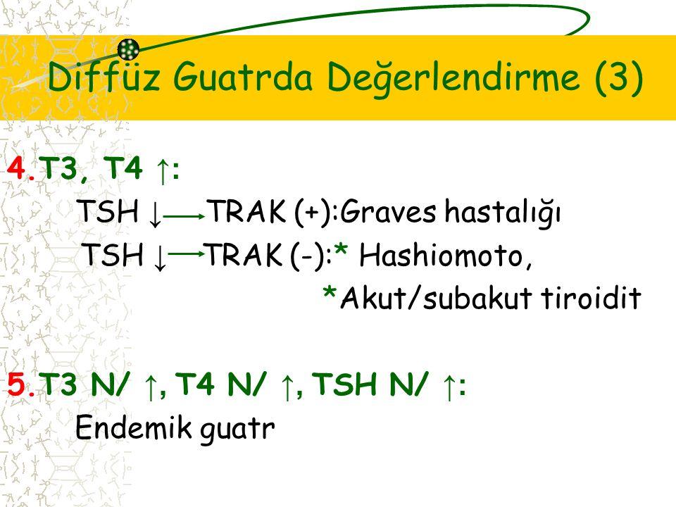 Diffüz Guatrda Değerlendirme (3) 4.T3, T4 ↑: TSH ↓ TRAK (+):Graves hastalığı TSH ↓ TRAK (-):* Hashiomoto, *Akut/subakut tiroidit 5.T3 N/ ↑, T4 N/ ↑, TSH N/ ↑: Endemik guatr