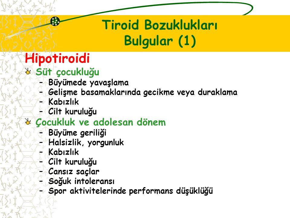 Tiroid Bozuklukları Bulgular (1) Hipotiroidi Süt çocukluğu –Büyümede yavaşlama –Gelişme basamaklarında gecikme veya duraklama –Kabızlık –Cilt kuruluğu Çocukluk ve adolesan dönem –Büyüme geriliği –Halsizlik, yorgunluk –Kabızlık –Cilt kuruluğu –Cansız saçlar –Soğuk intoleransı –Spor aktivitelerinde performans düşüklüğü