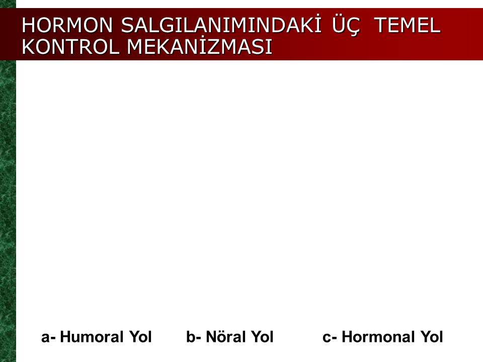 HORMON SALGILANIMINDAKİ ÜÇ TEMEL KONTROL MEKANİZMASI Figure 25.2a-c a- Humoral Yolb- Nöral Yol c- Hormonal Yol