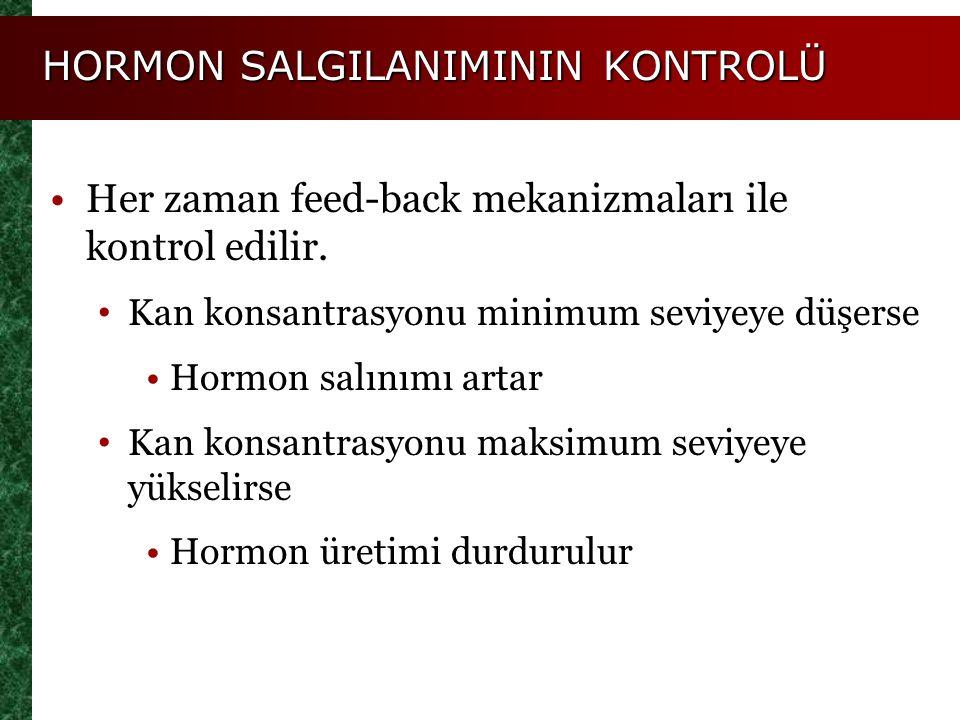 HORMON SALGILANIMININ KONTROLÜ Her zaman feed-back mekanizmaları ile kontrol edilir. Kan konsantrasyonu minimum seviyeye düşerse Hormon salınımı artar