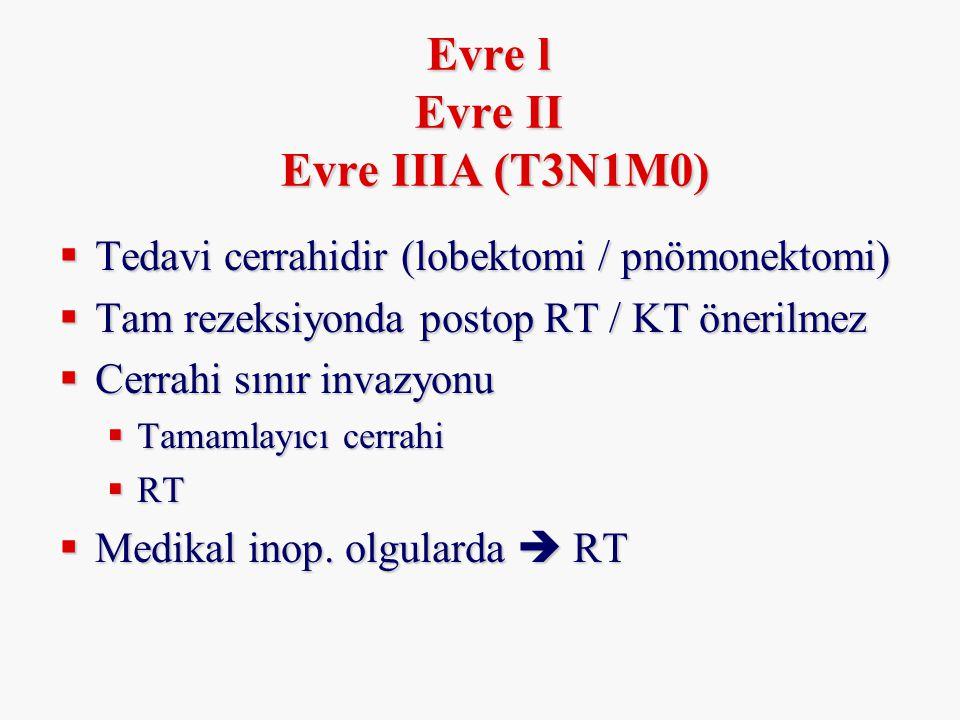 Evre l Evre II Evre IIIA (T3N1M0)  Tedavi cerrahidir (lobektomi / pnömonektomi)  Tam rezeksiyonda postop RT / KT önerilmez  Cerrahi sınır invazyonu