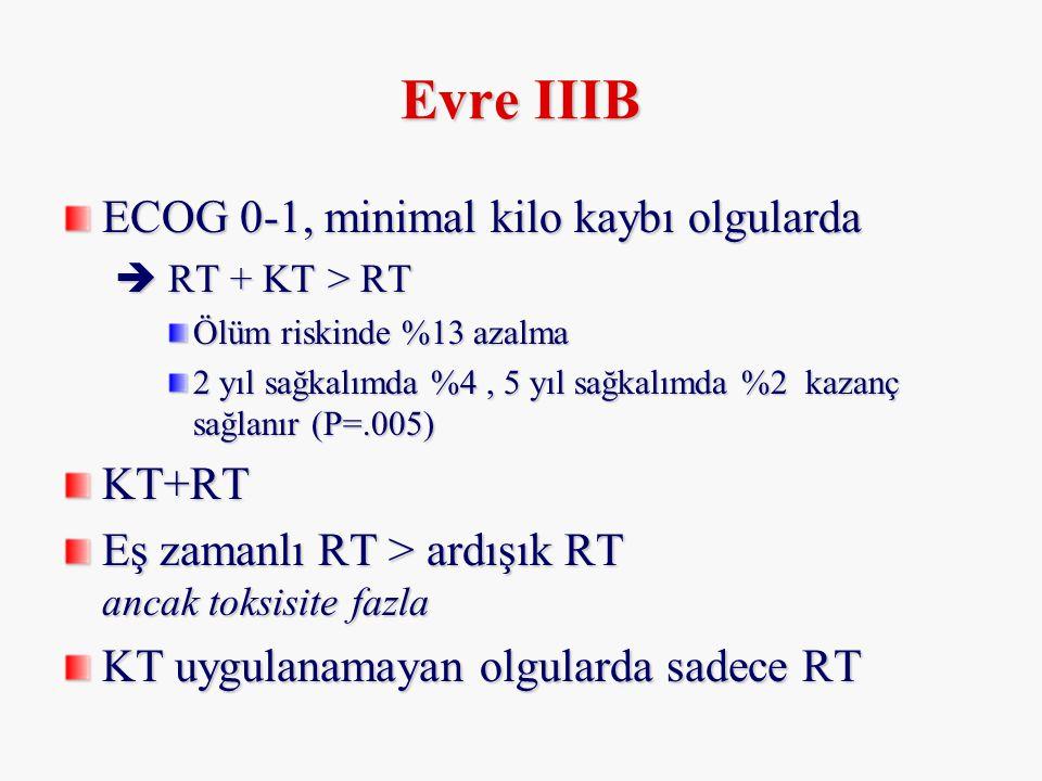 Evre IIIB ECOG 0-1, minimal kilo kaybı olgularda  RT + KT > RT Ölüm riskinde %13 azalma 2 yıl sağkalımda %4, 5 yıl sağkalımda %2 kazanç sağlanır (P=.