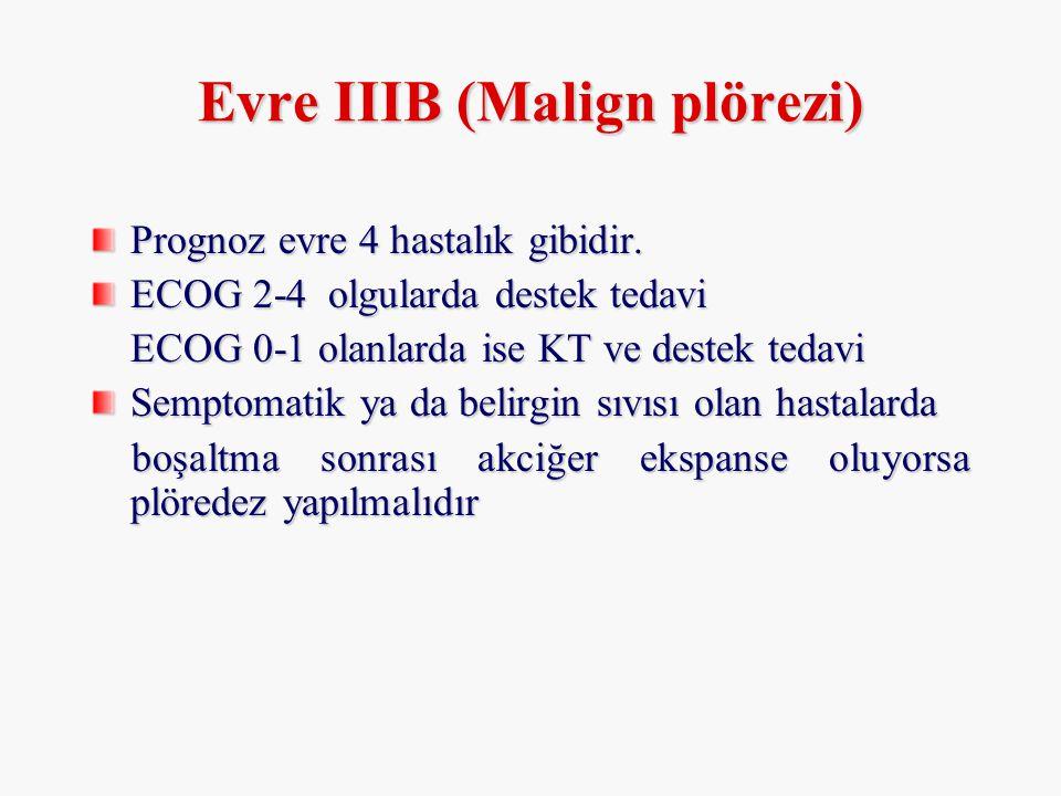 Evre IIIB (Malign plörezi) Prognoz evre 4 hastalık gibidir. ECOG 2-4 olgularda destek tedavi ECOG 0-1 olanlarda ise KT ve destek tedavi Semptomatik ya