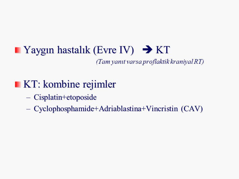 Yaygın hastalık (Evre IV)  KT (Tam yanıt varsa proflaktik kraniyal RT) (Tam yanıt varsa proflaktik kraniyal RT) KT: kombine rejimler –Cisplatin+etopo