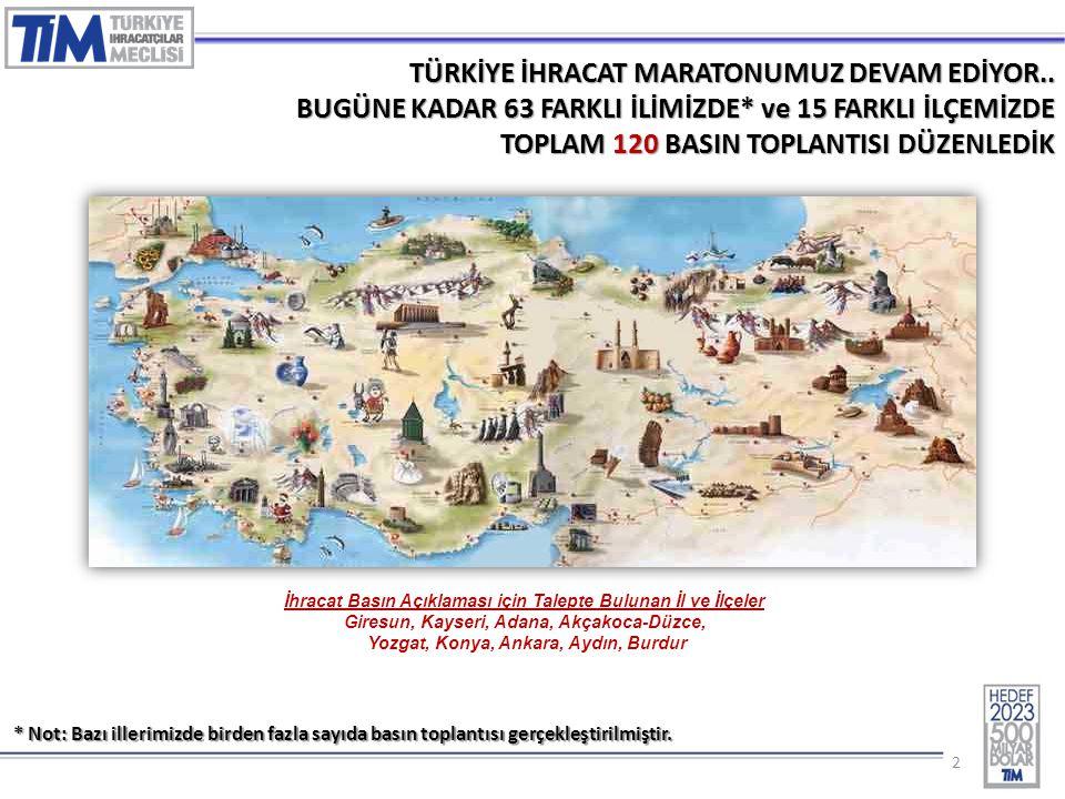 22 TÜRKİYE İHRACAT MARATONUMUZ DEVAM EDİYOR.. BUGÜNE KADAR 63 FARKLI İLİMİZDE* ve 15 FARKLI İLÇEMİZDE TOPLAM 120 BASIN TOPLANTISI DÜZENLEDİK İhracat B