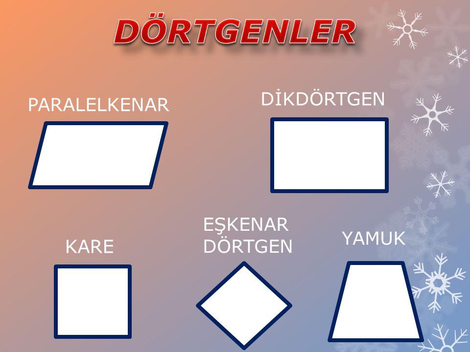 Karşılıklı kenarları eşit ve paralel olan dörtgenlere paralelkenar denir. AB CD a a b b