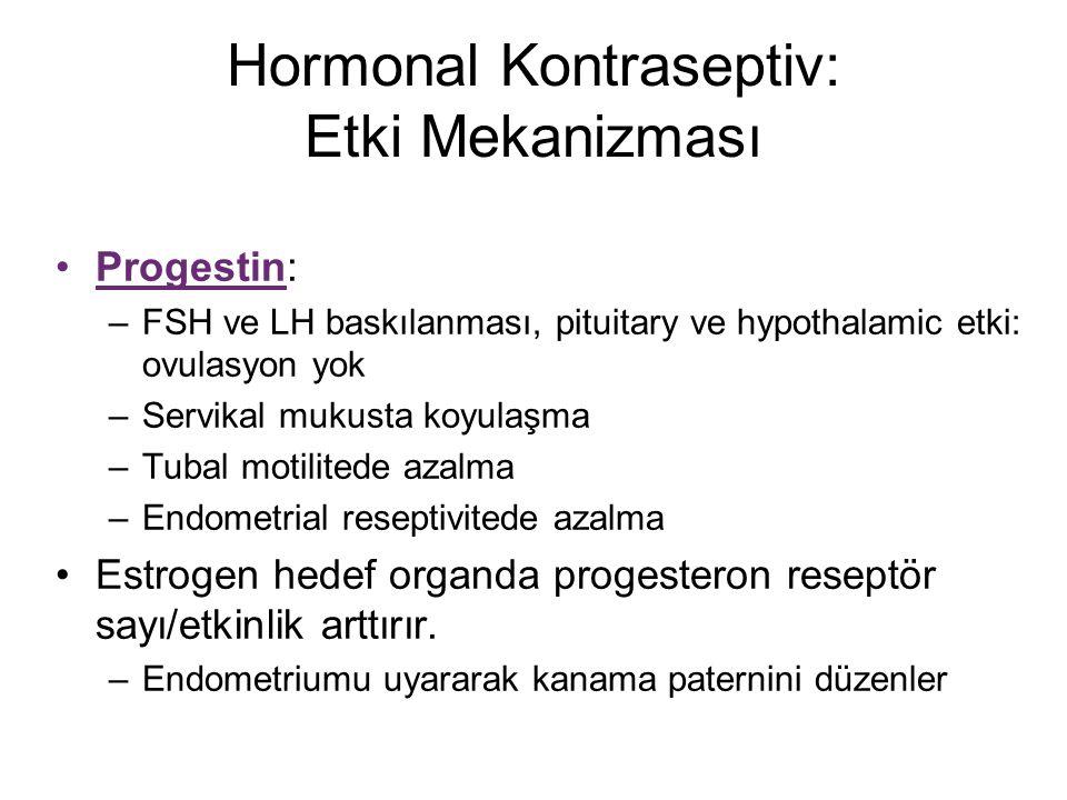 Kesin Konraendikasyon < 6 hf postpartum emziren anne Sigara ≥ 15 adet/gün, HT sistolik ≥ 160 mm Hg or diastolik ≥ 100 mm Hg Venöz tromboemboli, Trombofili sendromu Miyokard İnfarkt Serebrovaskular olaylar Komplike kalb kapak hastalıkları (pulmoner HT, atrial fibrilasyon, subakut bakterial endokardit) Migren ve fokal nörolojik semptomlar Meme kanseri, Genital kanser Diabet ve retinopati / nefropati / neuropathi Ciddi siroz Karaciğer tümörü ( adenoma veya hepatoma) KOMBİNE ORAL KONTRASEPTİV