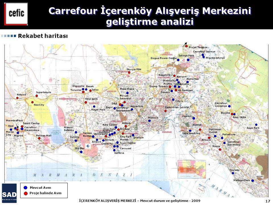 17 İÇERENKÖY ALIŞVERİŞ MERKEZİ – Mevcut durum ve geliştirme - 2009 Carrefour Haramidere Migros Galleria Carousel Olivium Carrefour Bayrampasa Cevahir