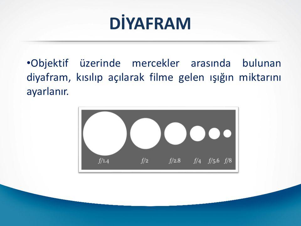 DİYAFRAM Objektif üzerinde mercekler arasında bulunan diyafram, kısılıp açılarak filme gelen ışığın miktarını ayarlanır.