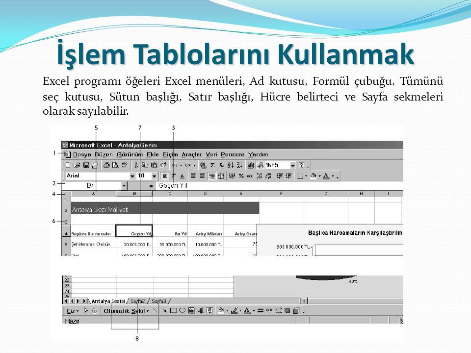İşlem Tablolarını Kullanmak Excel programı öğeleri Excel menüleri, Ad kutusu, Formül çubuğu, Tümünü seç kutusu, Sütun başlığı, Satır başlığı, Hücre be
