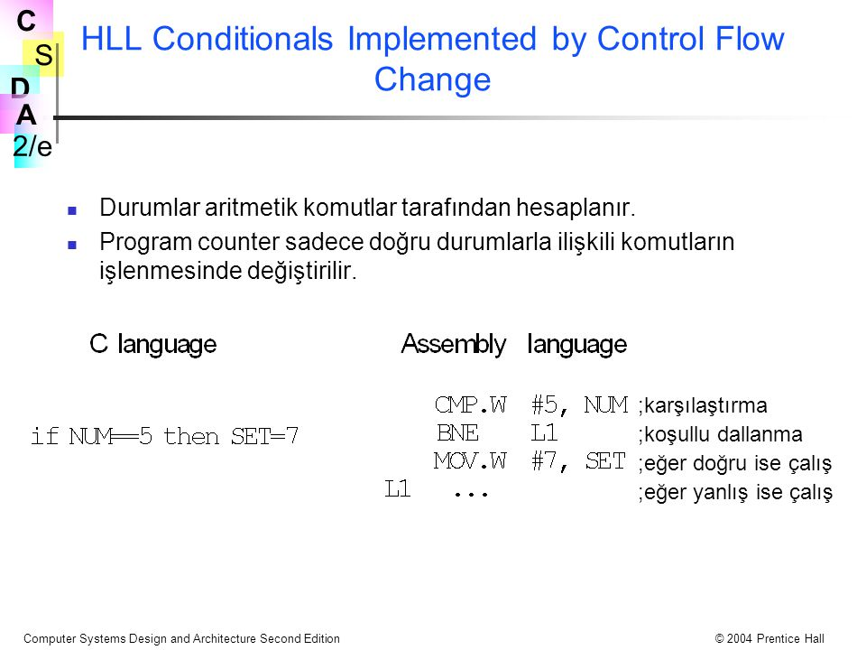 S 2/e C D A Computer Systems Design and Architecture Second Edition© 2004 Prentice Hall HLL Conditionals Implemented by Control Flow Change Durumlar aritmetik komutlar tarafından hesaplanır.