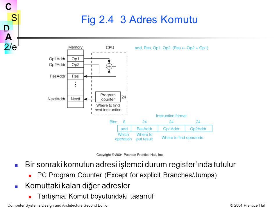 S 2/e C D A Computer Systems Design and Architecture Second Edition© 2004 Prentice Hall Fig 2.4 3 Adres Komutu Bir sonraki komutun adresi işlemci duru
