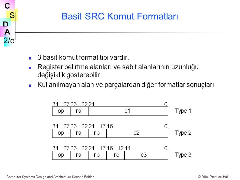 S 2/e C D A Computer Systems Design and Architecture Second Edition© 2004 Prentice Hall Basit SRC Komut Formatları 3 basit komut format tipi vardır. R