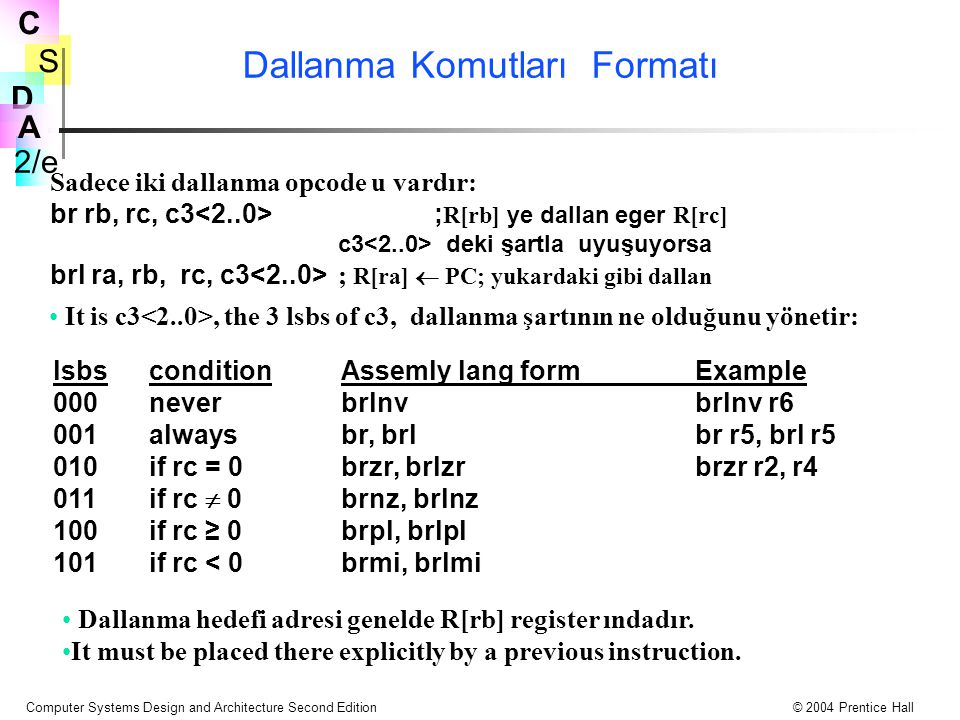 S 2/e C D A Computer Systems Design and Architecture Second Edition© 2004 Prentice Hall Dallanma Komutları Formatı Sadece iki dallanma opcode u vardır