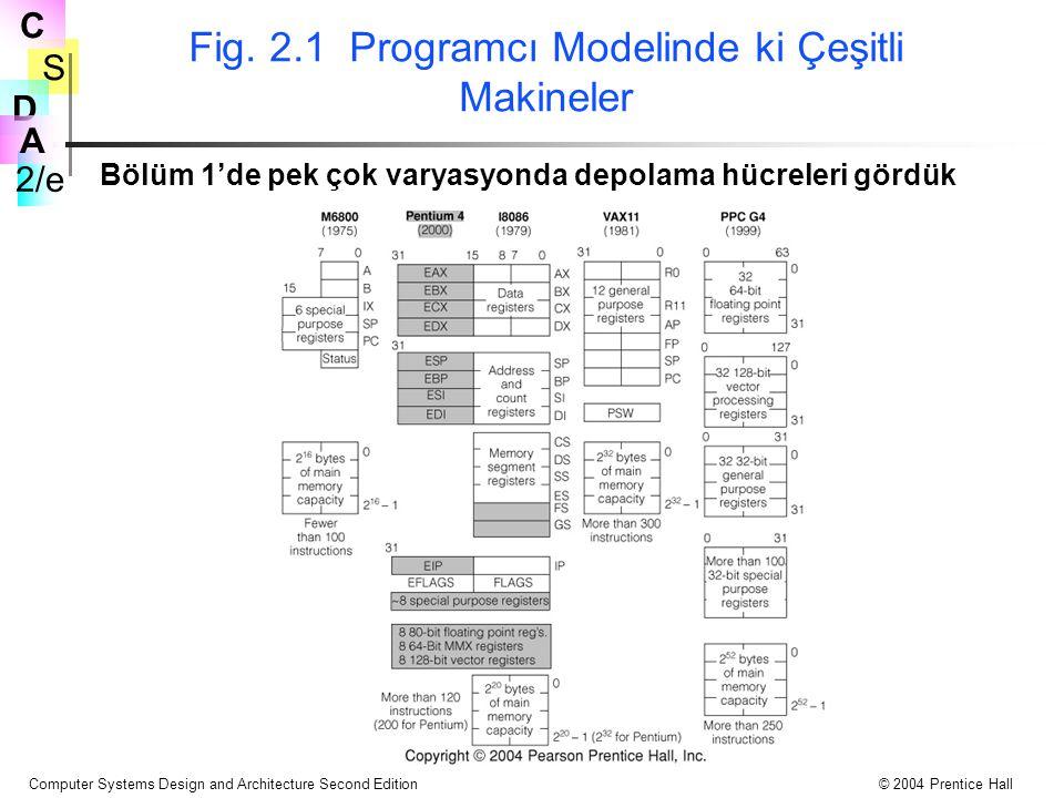 S 2/e C D A Computer Systems Design and Architecture Second Edition© 2004 Prentice Hall Özelleştirilmiş Diller ile İlgili Özellikler İşlemlerin nasıl gerçekleştiğini belirtmeden, ne gerçekleştirdiğinin anlatılmasını sağlarlar.
