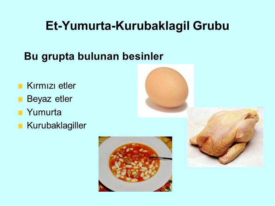 Et-Yumurta-Kurubaklagil Grubu Bu grupta bulunan besinler Kırmızı etler Beyaz etler Yumurta Kurubaklagiller