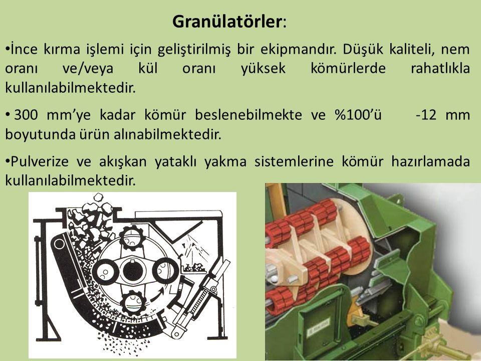 Granülatörler: İnce kırma işlemi için geliştirilmiş bir ekipmandır. Düşük kaliteli, nem oranı ve/veya kül oranı yüksek kömürlerde rahatlıkla kullanıla