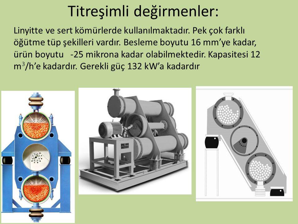 Titreşimli değirmenler: Linyitte ve sert kömürlerde kullanılmaktadır. Pek çok farklı öğütme tüp şekilleri vardır. Besleme boyutu 16 mm'ye kadar, ürün