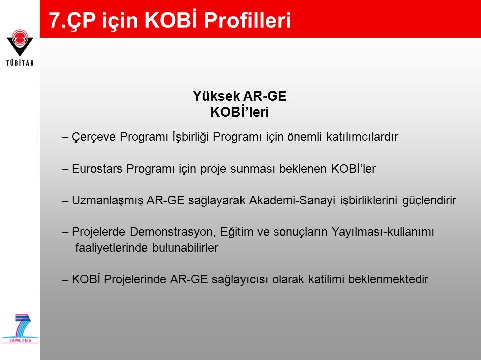 Yüksek AR-GE KOBİ'leri – Çerçeve Programı İşbirliği Programı için önemli katılımcılardır – Eurostars Programı için proje sunması beklenen KOBİ'ler – Uzmanlaşmış AR-GE sağlayarak Akademi-Sanayi işbirliklerini güçlendirir – Projelerde Demonstrasyon, Eğitim ve sonuçların Yayılması-kullanımı faaliyetlerinde bulunabilirler – KOBİ Projelerinde AR-GE sağlayıcısı olarak katilimi beklenmektedir 7.ÇP için KOBİ Profilleri
