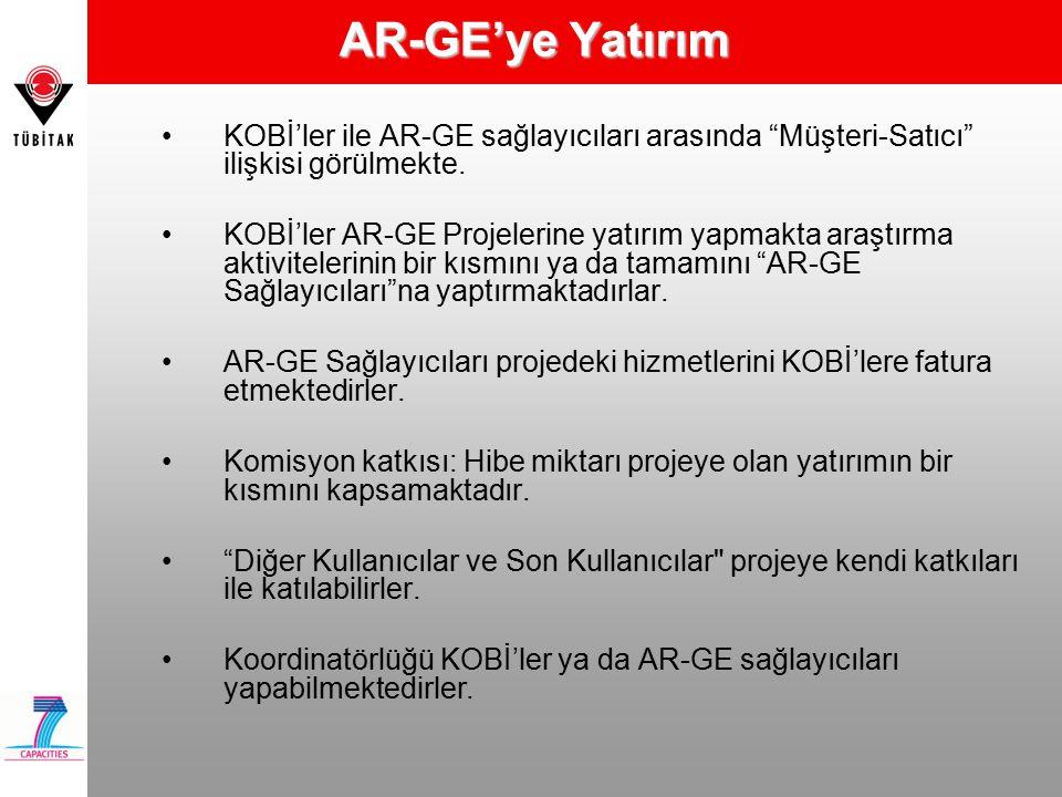AR-GE'ye Yatırım KOBİ'ler ile AR-GE sağlayıcıları arasında Müşteri-Satıcı ilişkisi görülmekte.