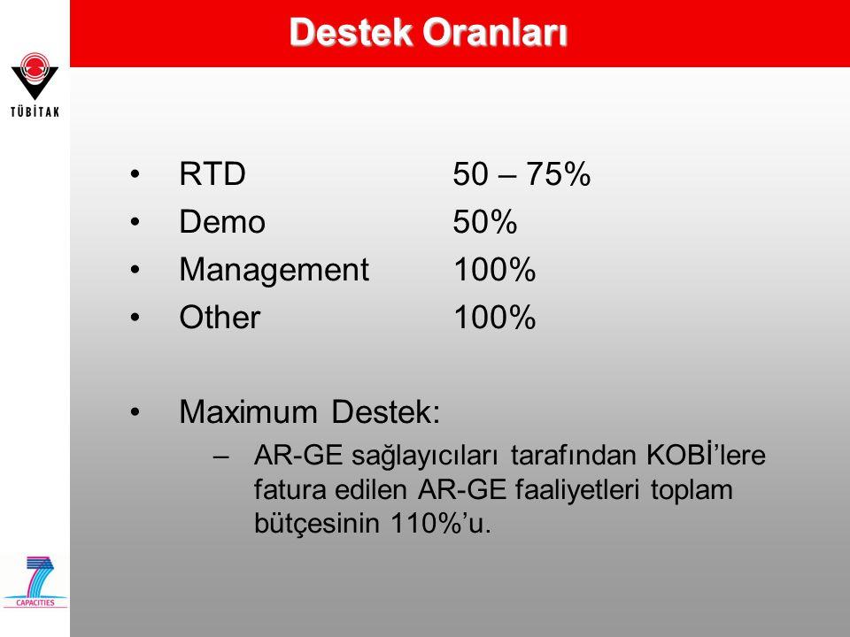 Destek Oranları RTD50 – 75% Demo50% Management100% Other100% Maximum Destek: –AR-GE sağlayıcıları tarafından KOBİ'lere fatura edilen AR-GE faaliyetleri toplam bütçesinin 110%'u.
