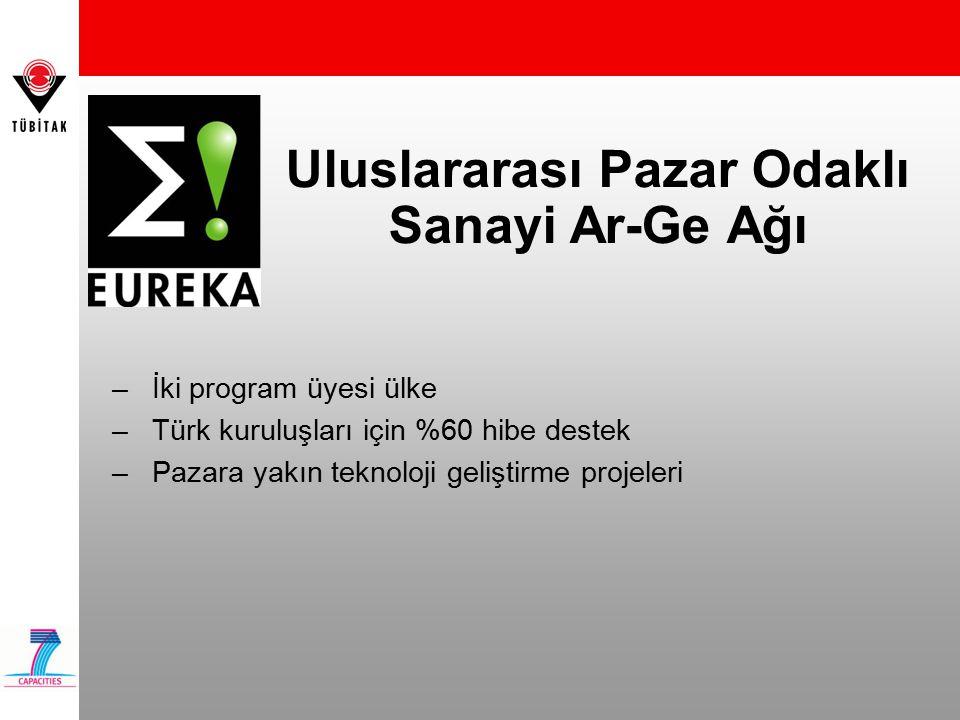 Uluslararası Pazar Odaklı Sanayi Ar-Ge Ağı –İki program üyesi ülke –Türk kuruluşları için %60 hibe destek –Pazara yakın teknoloji geliştirme projeleri