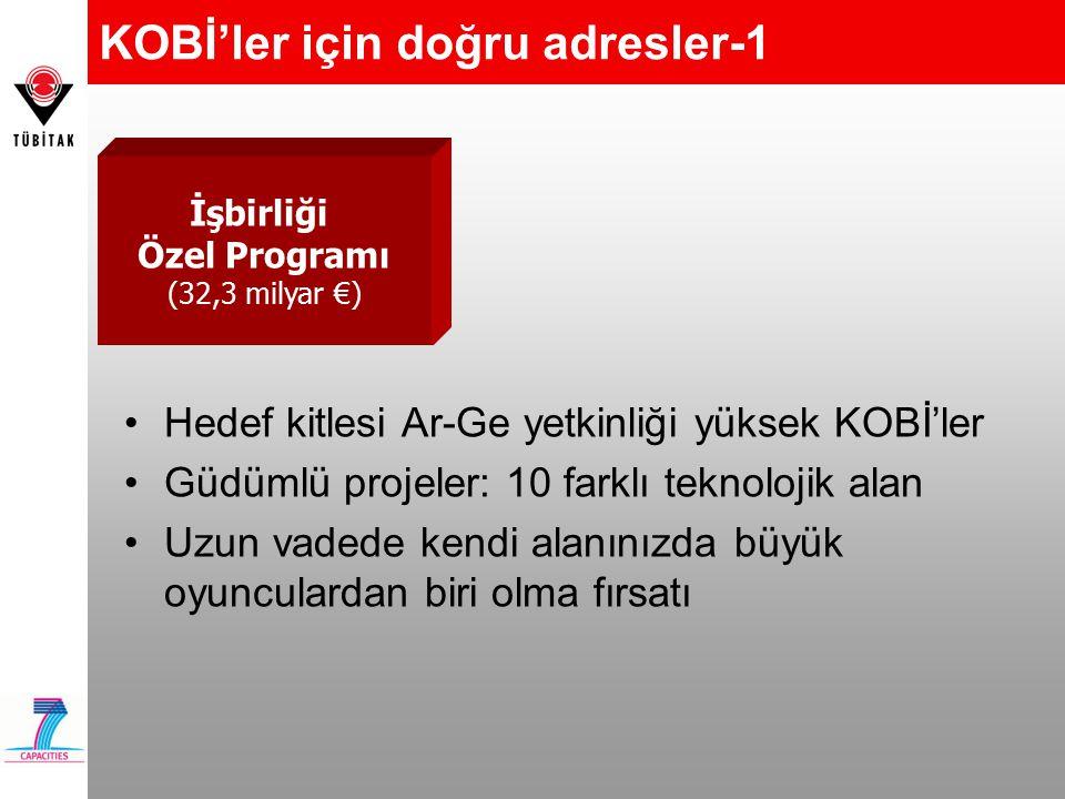 KOBİ'ler için doğru adresler-1 Hedef kitlesi Ar-Ge yetkinliği yüksek KOBİ'ler Güdümlü projeler: 10 farklı teknolojik alan Uzun vadede kendi alanınızda büyük oyunculardan biri olma fırsatı İşbirliği Özel Programı (32,3 milyar €)