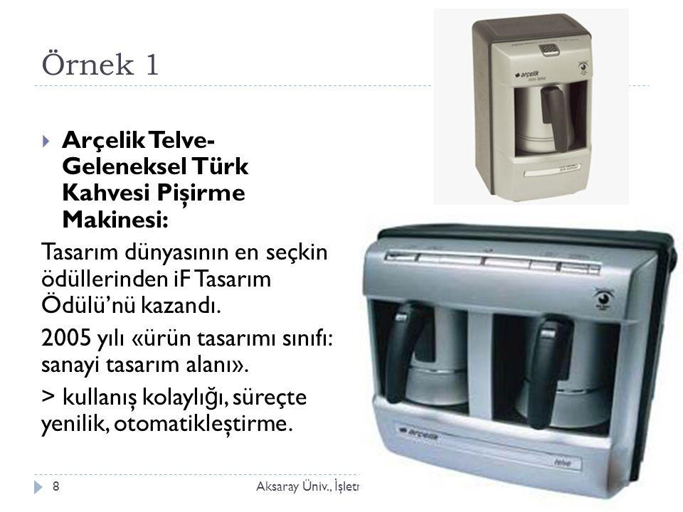 Örnek 1 Aksaray Üniv., İ şletme Bölümü, ISLT 3188  Arçelik Telve- Geleneksel Türk Kahvesi Pişirme Makinesi: Tasarım dünyasının en seçkin ödüllerinden iF Tasarım Ödülü'nü kazandı.