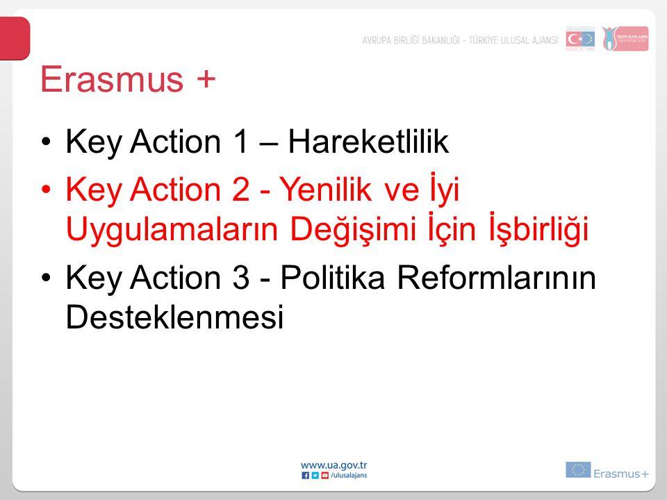 Erasmus + Key Action 1 – Hareketlilik Key Action 2 - Yenilik ve İyi Uygulamaların Değişimi İçin İşbirliği Key Action 3 - Politika Reformlarının Destek
