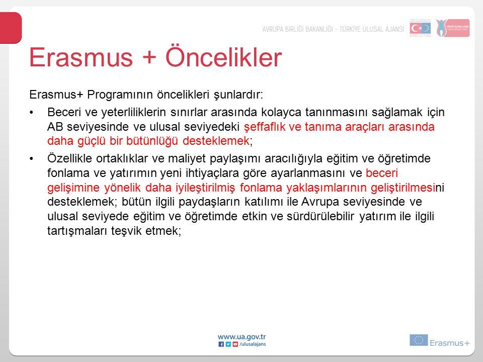 Erasmus + Öncelikler Erasmus+ Programının öncelikleri şunlardır: Beceri ve yeterliliklerin sınırlar arasında kolayca tanınmasını sağlamak için AB sevi