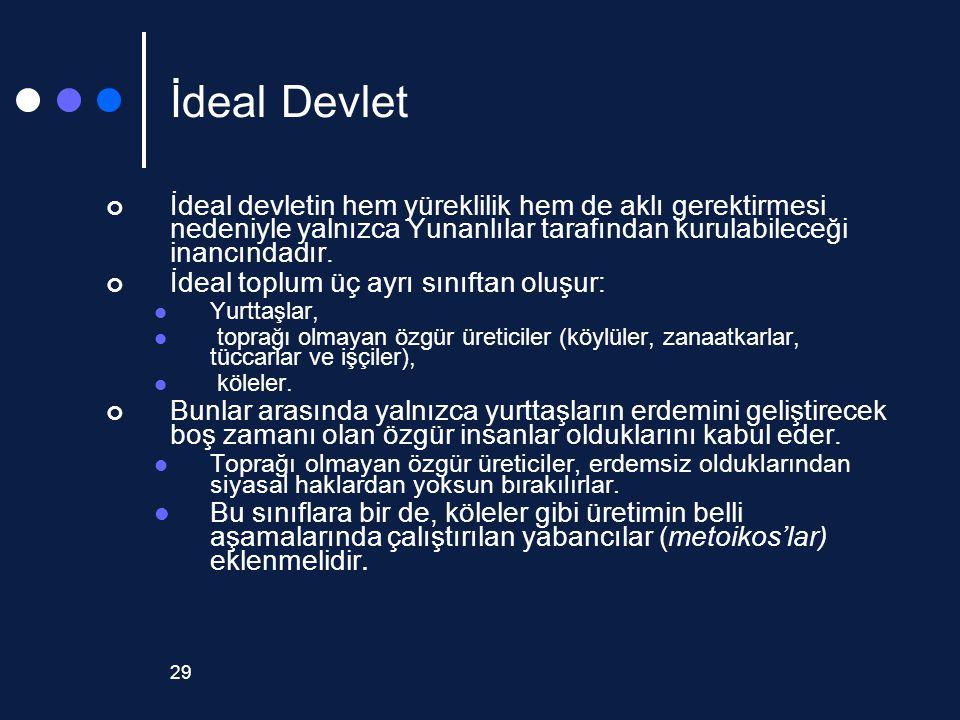 29 İdeal Devlet İdeal devletin hem yüreklilik hem de aklı gerektirmesi nedeniyle yalnızca Yunanlılar tarafından kurulabileceği inancındadır. İdeal top