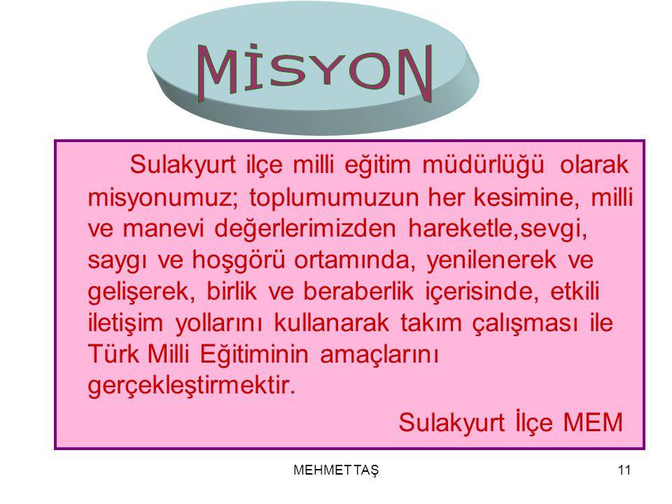MEHMET TAŞ11 Sulakyurt ilçe milli eğitim müdürlüğü olarak misyonumuz; toplumumuzun her kesimine, milli ve manevi değerlerimizden hareketle,sevgi, saygı ve hoşgörü ortamında, yenilenerek ve gelişerek, birlik ve beraberlik içerisinde, etkili iletişim yollarını kullanarak takım çalışması ile Türk Milli Eğitiminin amaçlarını gerçekleştirmektir.